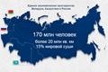 Экономика Таможенного союза в 2013 году демонстрирует его жизнеспособность