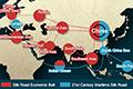 Китайского Нового Шелкового пути — не будет... Начались «проверки на дорогах»